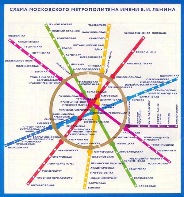 Схемы переходов московского